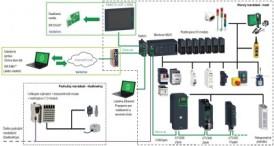 GIGAControl 241 pre riadenie žeriavov GIGA v Priemysle 4.0